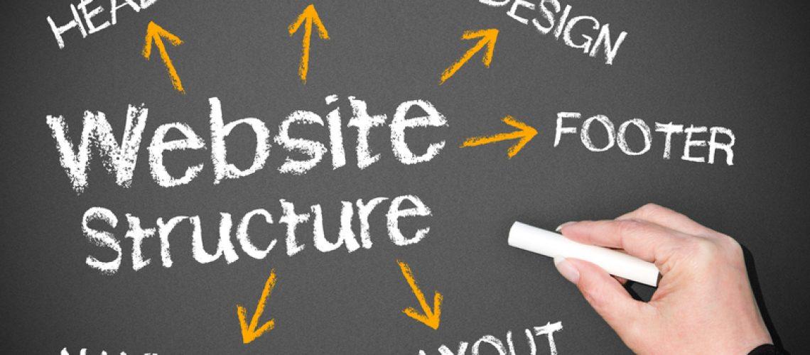 website structure, header, navigation, layout, banner, design, footer